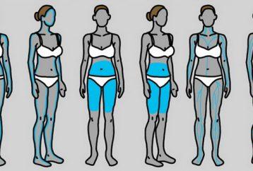 12-subtle-symptoms-thyroid-problem-never-ignore